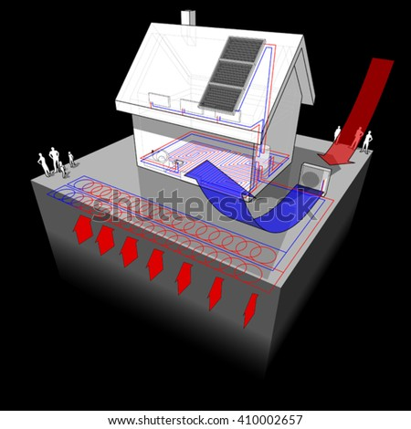 3d illustration of diagram of a detached  house with floor heating on the ground floor and radiators on the first floor and geothermal and air source heat pump and solar panels as source of energy