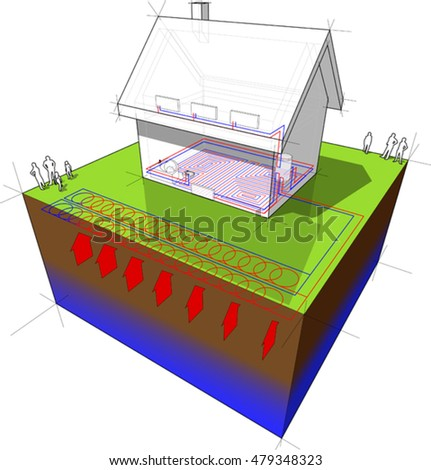3d illustration of diagram of a detached  house with floor heating on the ground floor and radiators on the first floor and geothermal source heat pump as source of energy