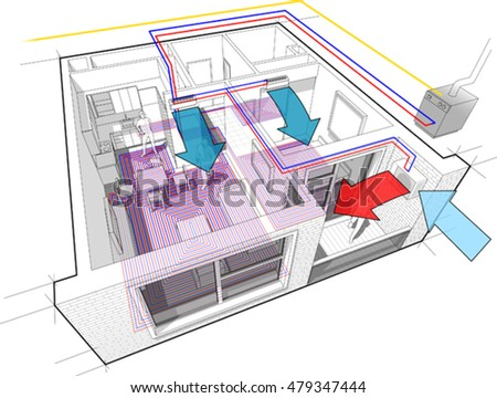 3d illustration of diagram of apartment  with underfloor heating and gas water boiler as source of energy for heating and with two indoor wall air conditioners and external unit