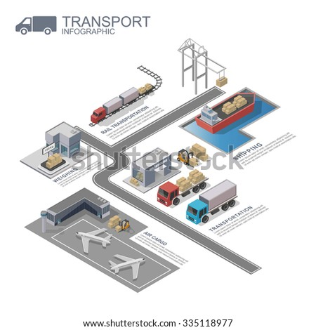 3d isometric Transportation Infographic,Logistic infogaphic, vector
