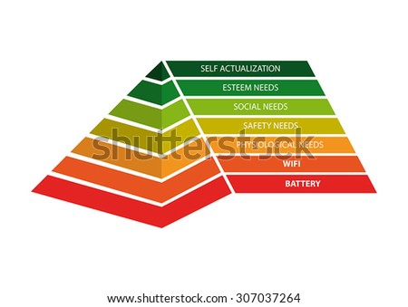 3D Maslow's pyramid of human needs updated