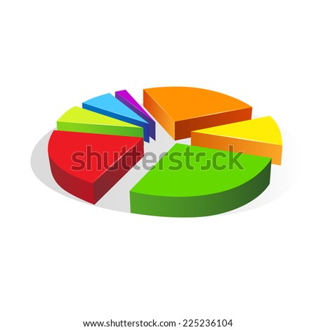 3d pie chart diagram vector business finance illustration - stock vector