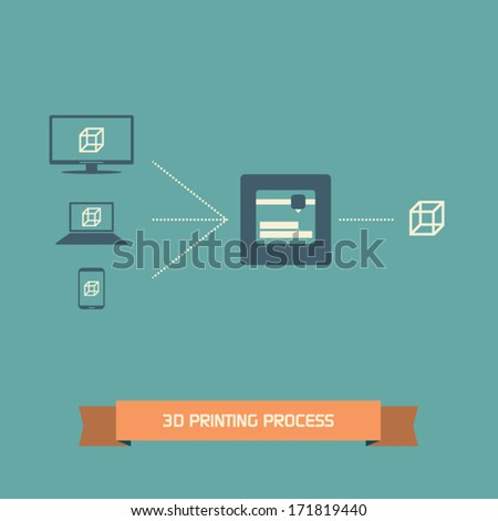 3d printer icons set with simple flat design suitable for infographics, presentations, user interface, etc. Eps10 vector illustration - stock vector
