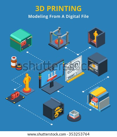 3D Printing digital process flowchart with scanning modeling and layers production abstract isometric composition banner vector illustration - stock vector
