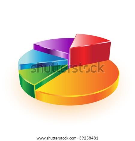 3d vector pie chart - stock vector