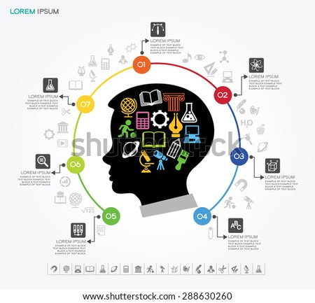 Education infographic Template. Concept education. Silhouette of child head surrounded by icons of education, text. - stock vector