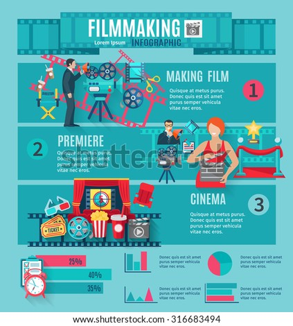 Filmmaking and cinema infographic set with premiere tickets and popcorn flat vector illustration  - stock vector