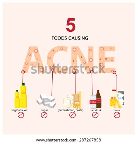 5 foods causing acne info graphics illustration, vector  - stock vector