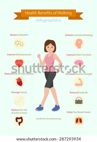 10 health benefits of walking info graphic icon set (vector) - stock vector