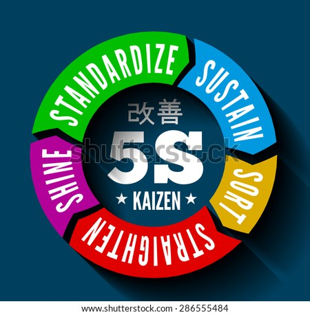 5S methodology kaizen management from japan. Sort, Straighten, Shine, Standardize and Sustain. Vector illustration - stock vector