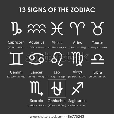 13 signs zodiac horoscope ophiuchus dates vector
