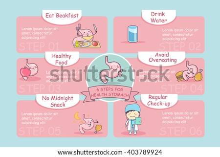 6 steps for health cute cartoon stomach, great for health care concept - stock vector