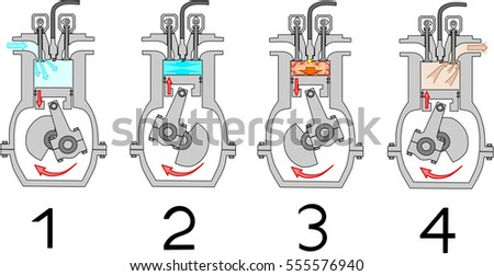 4 stroke internal combustion engine diagram stock vektor 555576940 rh shutterstock com block diagram of internal combustion engine labelled diagram of internal combustion engine
