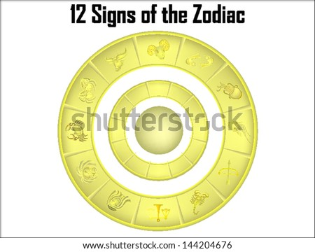 The 12 signs of the Zodiac are Aries, Gemini, Leo, Libra, Sagittarius, Aquarius, Taurus, Cancer, Virgo, Scorpio, Capricorn and Pisces.