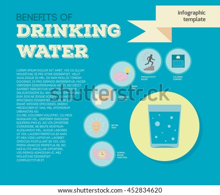 vector infographic template about benefits drinking stock vector