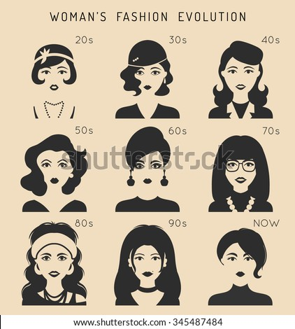 100 years of beauty. Woman's fashion evolution infographics. Vogue of 20th century. Vector set of different women app icons in flat style. Fashion trends changes infographics. - stock vector