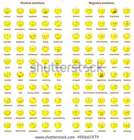 A Big Set Of Doodle Yellow Glossy Faces With Positive And Negative Emotions Names