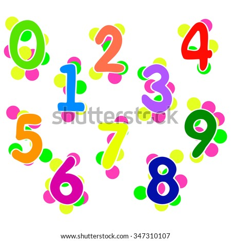 A set of digits