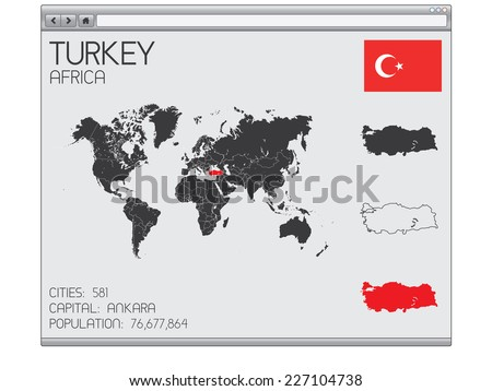 A Set of Infographic Elements in a Web Browser for the Country of Turkey - stock vector