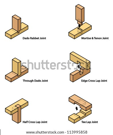 Awesome Wood Joints Names Images