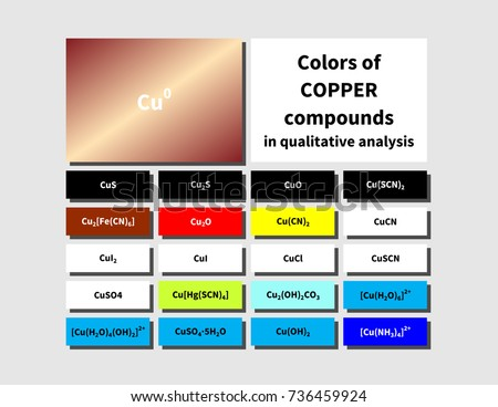 inorganic stock images royalty images vectors shutterstock a table of inorganic copper compounds colors characteristic colors of salts for qualitative analysis cations