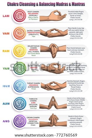 Table Meanings Colors Symbols Signs Gestures Stock Vector 772760569