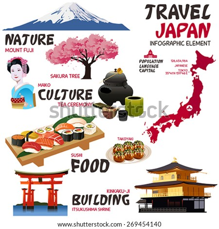 A vector illustration of Infographic elements for traveling to Japan - stock vector
