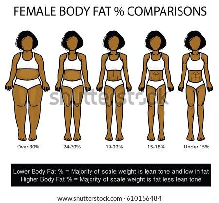 body fat percentage pictures comparison