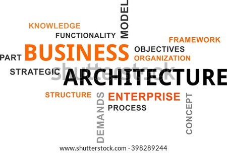 A word cloud of business architecture related items - stock vector