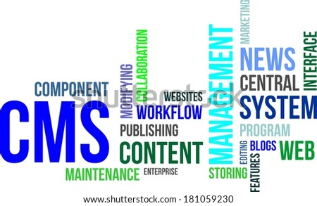 A word cloud of content management system related items