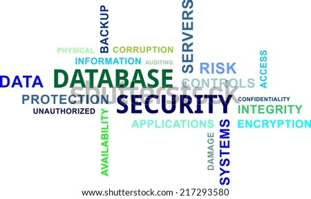 A word cloud of database security related items - stock vector