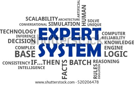 A word cloud of expert system related items
