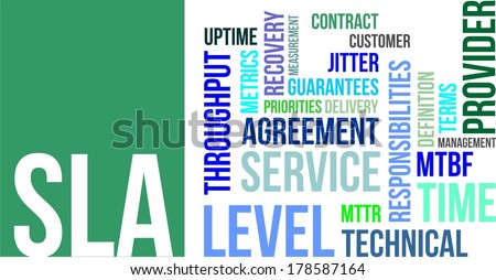 A word cloud of service level agreement related items