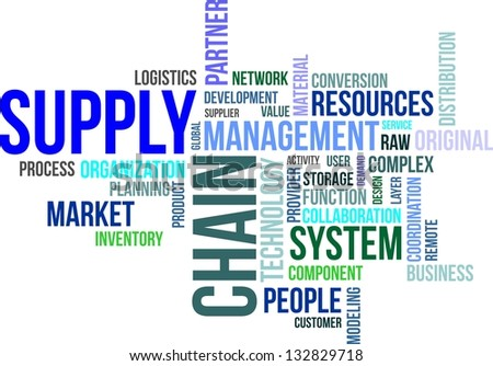 A word cloud of supply chain related items - stock vector