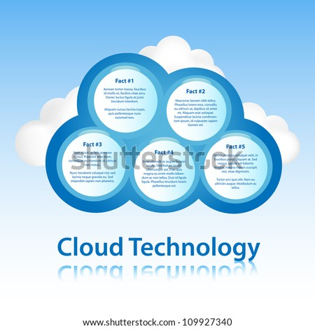 Abstract Cloud Technology web template with sample text.