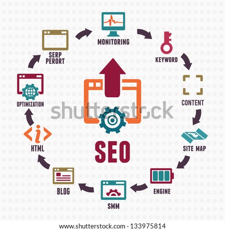 Abstract concept of seo process - vector illustration - stock vector