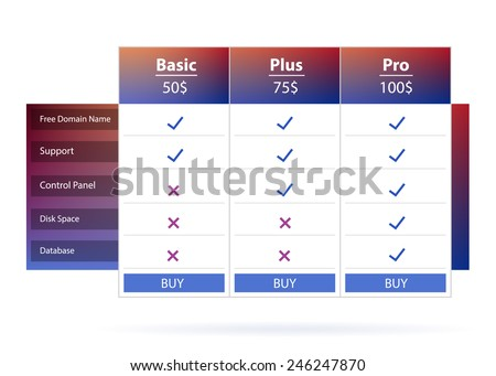 Abstract creative concept vector pricing table template. For web, site, mobile applications isolated on background, art illustration, design, business infographic, apps. Interface with three plan type - stock vector