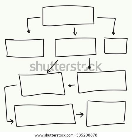 Abstract flowchart vector design elements. Hand-drawn frame, border, rectangle marker. Vector - stock vector