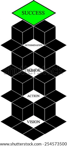 Abstract futuristic background, 3D conceptual design of tips for success based on vision, action, passion, and determination, a black and white construction of success tips in school, exam, business  - stock vector