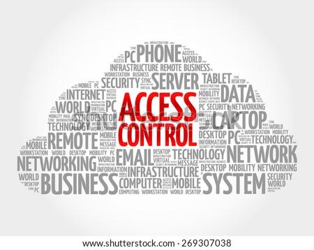 Access control word cloud concept - stock vector