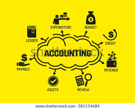 Accounting. Chart with keywords and icons on yellow background - stock vector