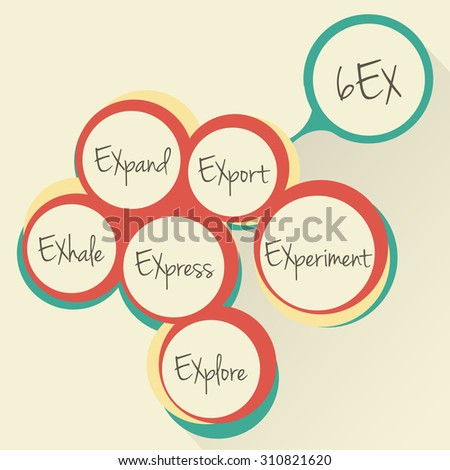 Acronym 6EX as EXpand, EXport, EXhale, EXpress, EXperiment, EXplore - stock vector