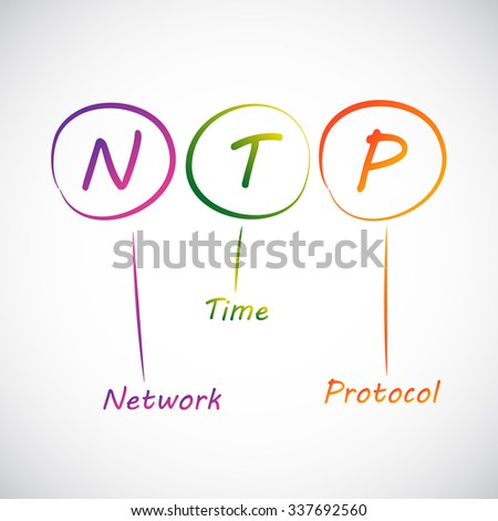 Acronym NTP as Network Time Protocol - stock vector
