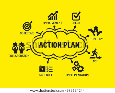 Action Plan. Chart with keywords and icons on yellow background - stock vector