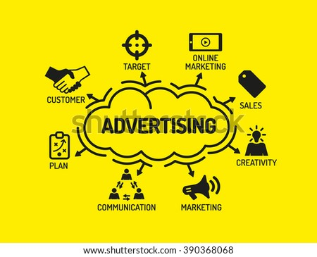 Advertising. Chart with keywords and icons on yellow background