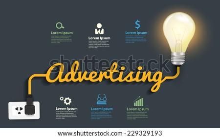 Ads stock options
