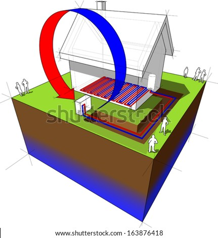 air source heat pump diagram � air source heat pump combined with underfloor heating= low temperature heating system - stock vector