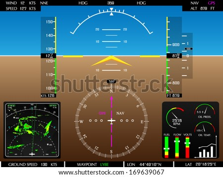 Airplane glass cockpit display with weather radar and engine gauges