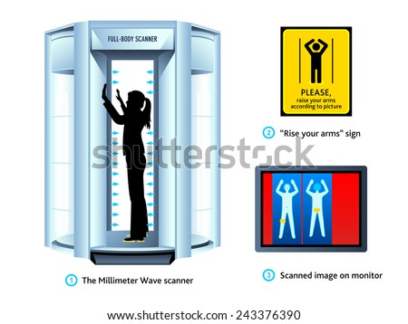 Airport full-body scanner, sign and monitor view - stock vector