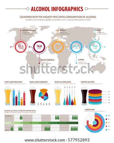 Alcohol infographic set design world map stock vector 577952893 alcohol infographic set design world map of alcohol consumption per capita bar graph and gumiabroncs Image collections